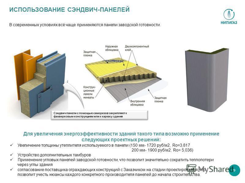 ИСПОЛЬЗОВАНИЕ СЭНДВИЧ-ПАНЕЛЕЙ Увеличение толщины утеплителя используемого в панели (150 мм- 1720 руб/м 2, Ro=3,817 200 мм- 1900 руб/м 2, Ro= 5,036) Устройство дополнительных тамбуров Применение угловых панелей заводской готовности, что позволит значи