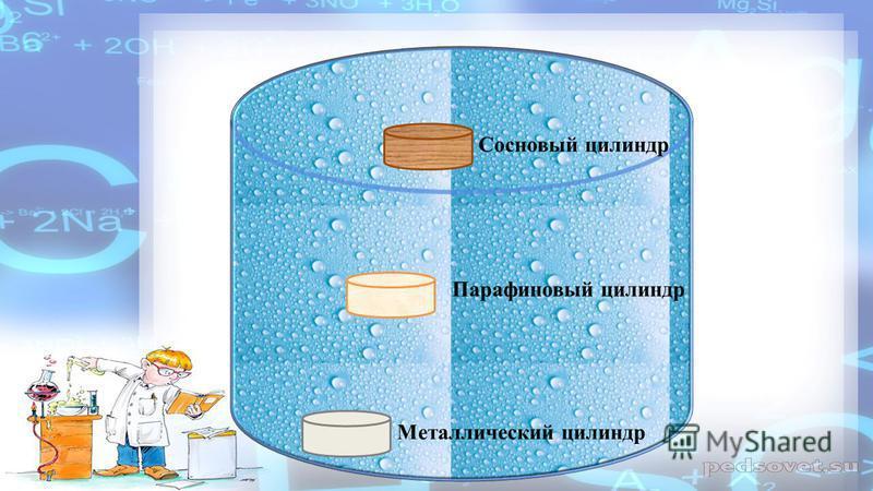 Сосновый цилиндр Парафиновый цилиндр Металлический цилиндр