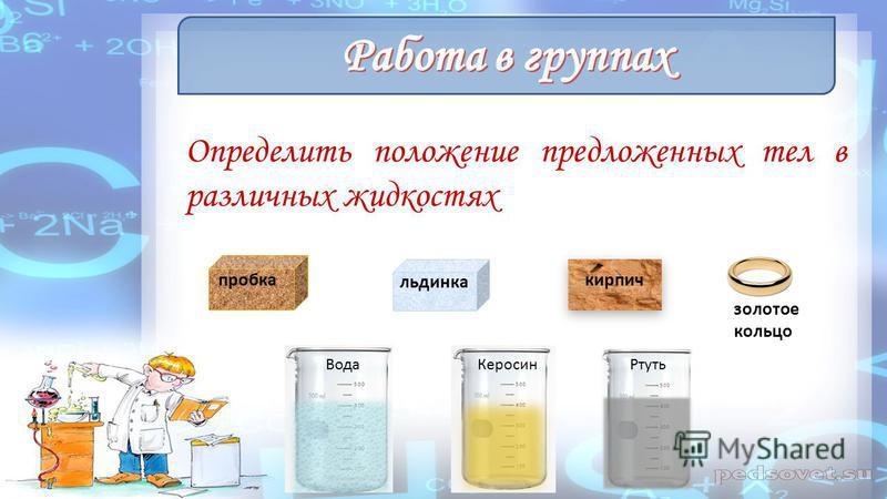 Определить положение предложенных тел в различных жидкостях пробка льдинка кирпич золотое кольцо Вода КеросинРтуть