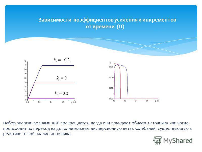 Зависимости коэффициентов усиления и инкрементов от времени (II) Набор энергии волнами АКР прекращается, когда они покидают область источника или когда происходит их переход на дополнительную дисперсионную ветвь колебаний, существующую в релятивистск