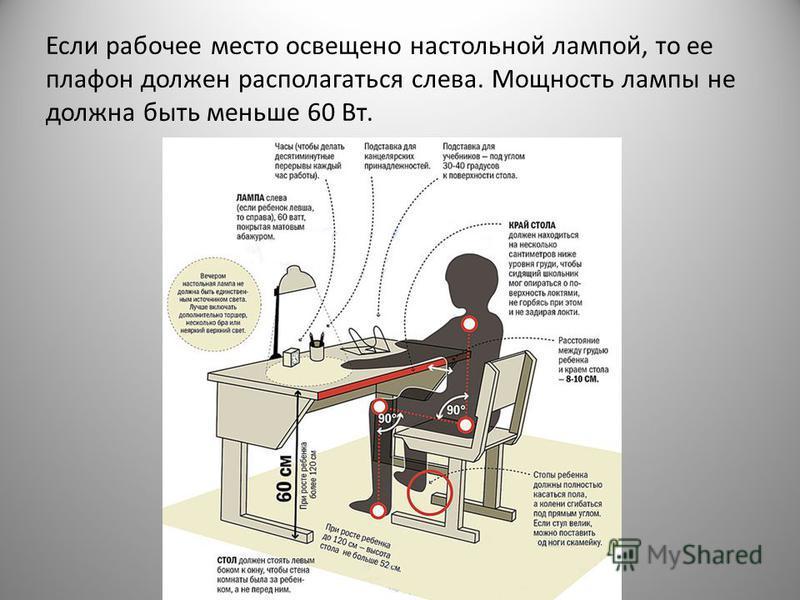 Если рабочее место освещено настольной лампой, то ее плафон должен располагаться слева. Мощность лампы не должна быть меньше 60 Вт.