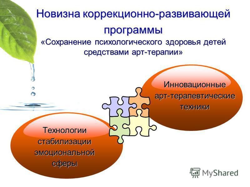 Новизна коррекционно-развивающей программы «Сохранение психологического здоровья детей средствами арт-терапии» Инновационныеарт-терапевтическиетехники Технологиистабилизацииэмоциональной сферы