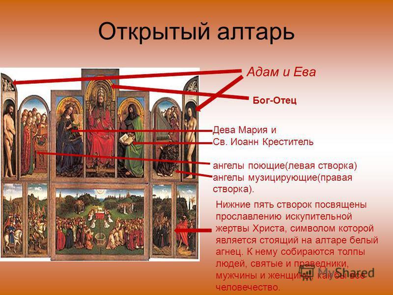 Открытый алтарь Адам и Ева Бог-Отец Дева Мария и Cв. Иоанн Креститель ангелы поющие(левая створка) ангелы музицирующие(правая створка). Нижние пять створок посвящены прославлению искупительной жертвы Христа, символом которой является стоящий на алтар