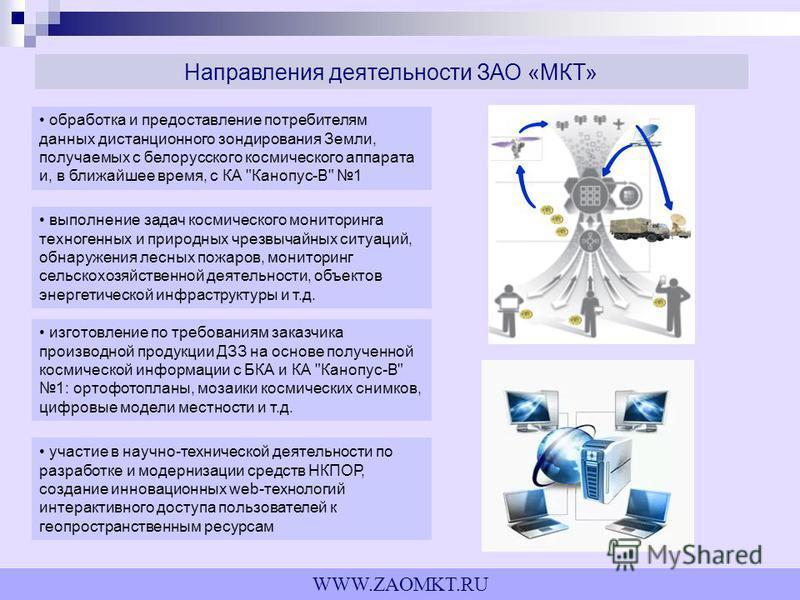 Направления деятельности ЗАО «МКТ». WWW.ZAOMKT.RU обработка и предоставление потребителям данных дистанционного зондирования Земли, получаемых с белорусского космического аппарата и, в ближайшее время, с КА