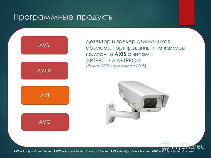 Программные продукты AVS – AnalyticVideo Server, AVCS – AnalyticVideo Compact Server, AVT – AnalyticVideo Tracker, AVC – AnalyticVideo Camera AVS AVCS AVT AVC Детектор и трекер движущихся объектов, портированный на камеры компании AXIS с чипами ARTPE