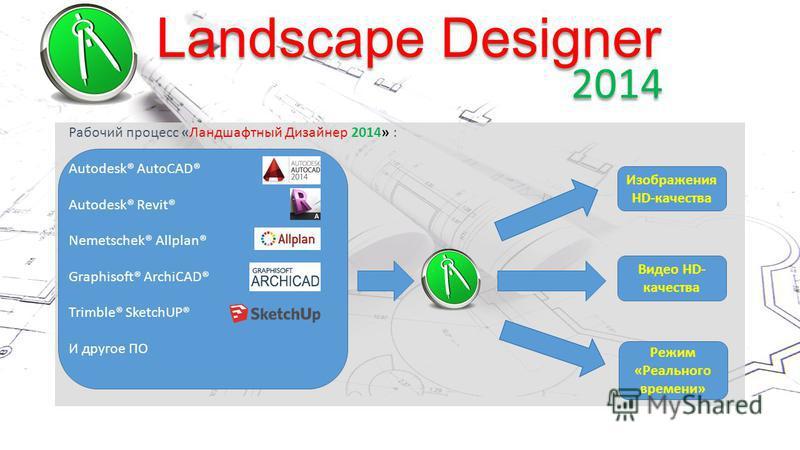 Landscape Designer 2014 Рабочий процесс «Ландшафтный Дизайнер 2014» : Autodesk® AutoCAD® Autodesk® Revit® Nemetschek® Allplan® Graphisoft® ArchiCAD® Trimble® SketchUP® И другое ПО Изображения HD-качества Видео HD- качества Режим «Реального времени»