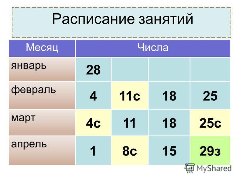 Месяц Числа январь 28 февраль 411 с 1825 март 4 с 111825 с апрель 18 с 1529 з