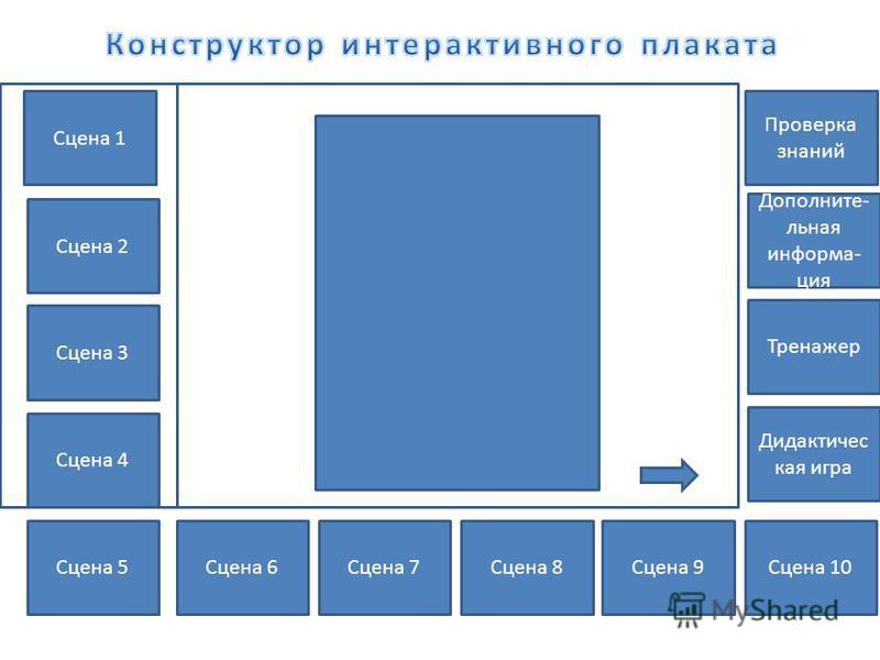 Сцена 6Сцена 7Сцена 8Сцена 9Сцена 10Сцена 5 Проверка знаний Дополните- льная информация Тренажер Дидактичес кая игра Сцена 1 Сцена 2 Сцена 3 Сцена 4