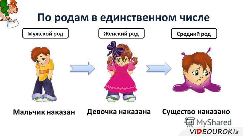 По родам в единствэнном числе Мальчик наказан Мужской род Девочка наказана Жэнский род Существо наказано Средний род