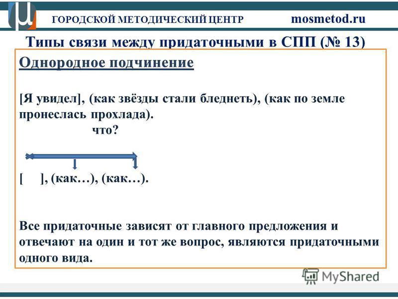 ГОРОДСКОЙ МЕТОДИЧЕСКИЙ ЦЕНТР mosmetod.ru Типы связи между придаточными в СПП ( 13)