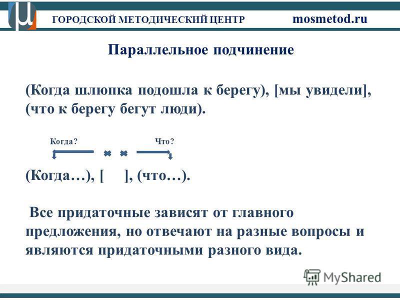 ГОРОДСКОЙ МЕТОДИЧЕСКИЙ ЦЕНТР mosmetod.ru Параллельное подчинение (Когда шлюпка подошла к берегу), [мы увидели], (что к берегу бегут люди). Когда? Что? (Когда…), [ ], (что…). Все придаточные зависят от главного предложения, но отвечают на разные вопро