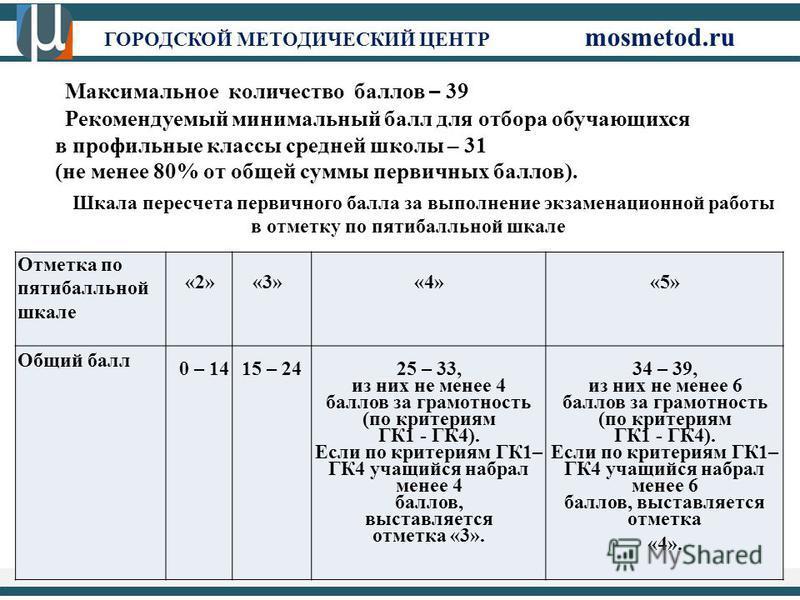 ГОРОДСКОЙ МЕТОДИЧЕСКИЙ ЦЕНТР mosmetod.ru Максимальное количество баллов – 39 Рекомендуемый минимальный балл для отбора обучающихся в профильные классы средней школы – 31 (не менее 80% от общей суммы первичных баллов). Шкала пересчета первичного балла