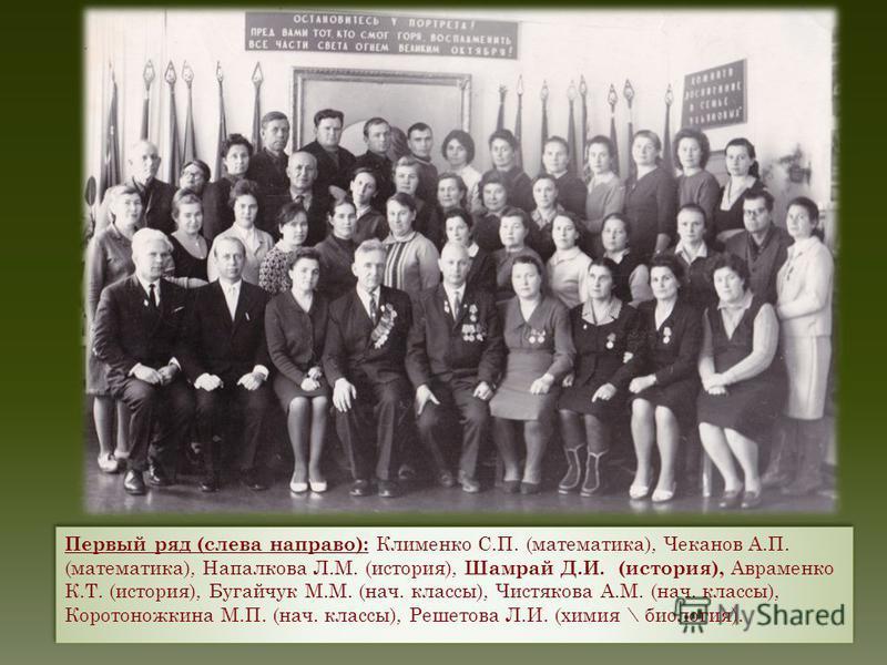 Первый ряд (слева направо): Клименко С.П. (математика), Чеканов А.П. (математика), Напалкова Л.М. (история), Шамрай Д.И. (история), Авраменко К.Т. (история), Бугайчук М.М. (нач. классы), Чистякова А.М. (нач. классы), Коротоножкина М.П. (нач. классы),