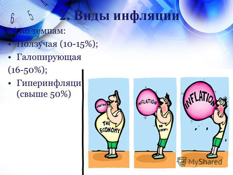 2. Виды инфляции А) по темпам: Ползучая (10-15%); Галопирующая (16-50%); Гиперинфляция (свыше 50%)