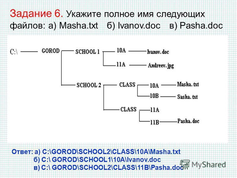 Задание 6. Укажите полное имя следующих файлов: а) Masha.txt б) Ivanov.doc в) Pasha.doc Ответ: а) C:\GOROD\SCHOOL2\CLASS\10A\Masha.txt б) C:\ GOROD\SCHOOL1\10A\Ivanov.doc в) C:\ GOROD\SCHOOL2\CLASS\11B\Pasha.doc
