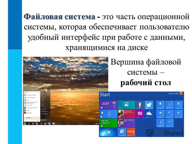 Вершина файловой системы – рабочий стол Файловая система - Файловая система - это часть операционной системы, которая обеспечивает пользователю удобный интерфейс при работе с данными, хранящимися на диске