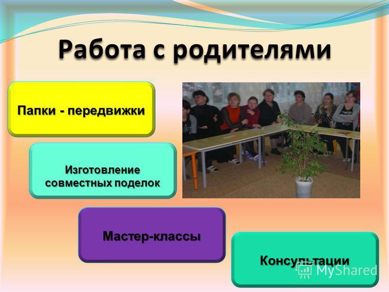 Работа с родителями Папки - передвижки Изготовление совместных поделок Мастер-классы Консультации