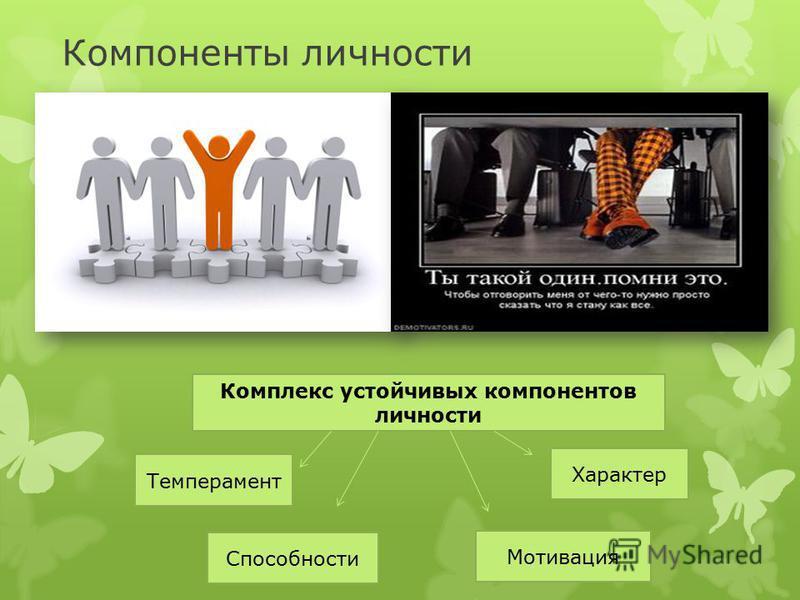 Компоненты личности Темперамент Характер Способности Мотивация Комплекс устойчивых компонентов личности