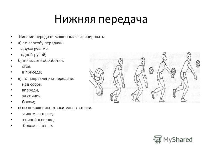 Нижняя передача Нижние передачи можно классифицировать: а) по способу передачи: двумя руками, одной рукой; б) по высоте обработки: стоя, в приседе; в) по направлению передачи: над собой. впереди, за спиной, боком; г) по положению относительно стенки:
