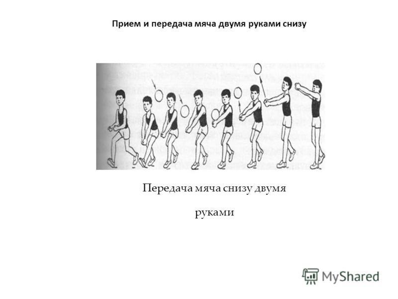 Прием и передача мяча двумя руками снизу Передача мяча снизу двумя руками