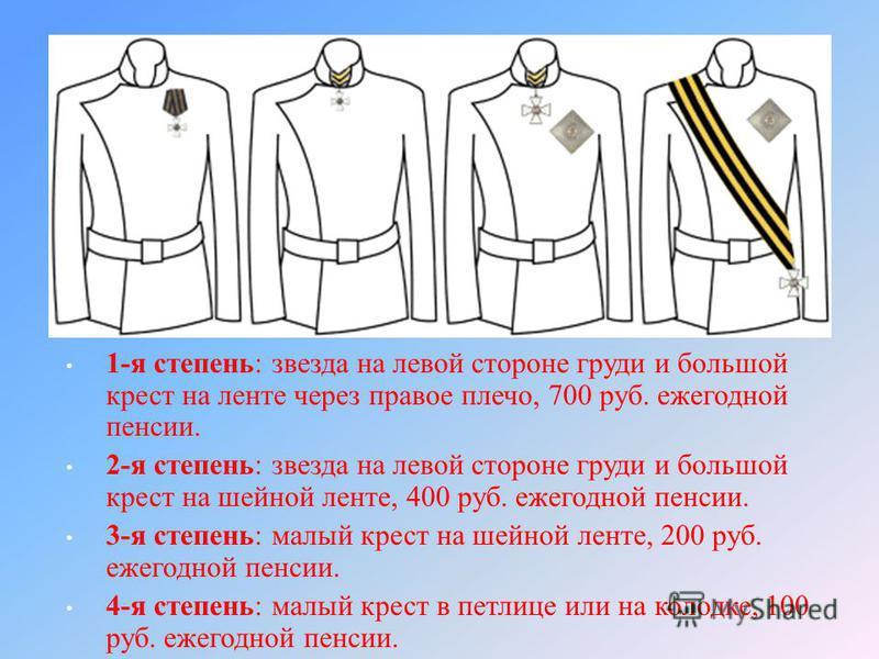 1- я степень : звезда на левой стороне груди и большой крест на ленте через правое плечо, 700 руб. ежегодной пенсии. 2- я степень : звезда на левой стороне груди и большой крест на шейной ленте, 400 руб. ежегодной пенсии. 3- я степень : малый крест н
