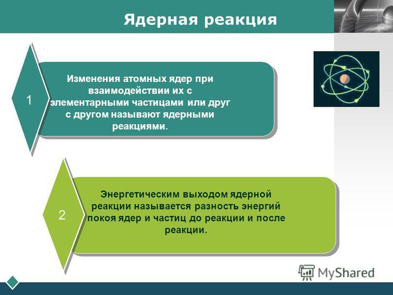 LOGO Ядерная реакция Изменения атомных ядер при взаимодействии их с элементарными частицами или друг с другом называют ядерными реакциями. 1 Энергетическим выходом ядерной реакции называется разность энергий покоя ядер и частиц до реакции и после реа