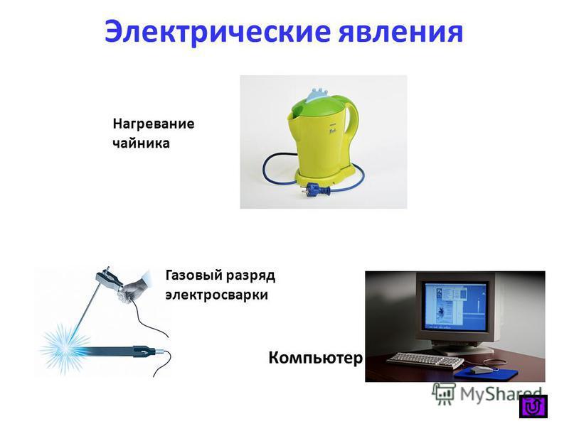 Электрические явления Нагревание чайника Газовый разряд электросварки Компьютер