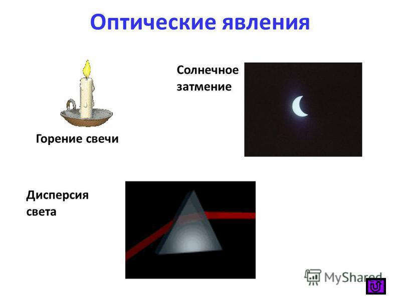 Оптические явления Горение свечи Солнечное затмение Дисперсия света