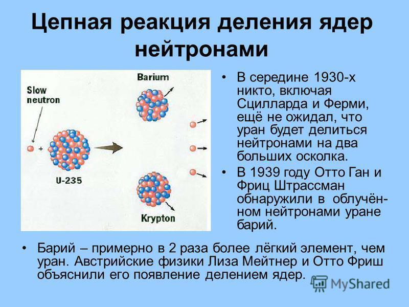 Барий – примерно в 2 раза более лёгкий элемент, чем уран. Австрийские физики Лиза Мейтнер и Отто Фриш объяснили его появление делением ядер. Цепная реакция деления ядер нейтронами В середине 1930-х никто, включая Сцилларда и Ферми, ещё не ожидал, что