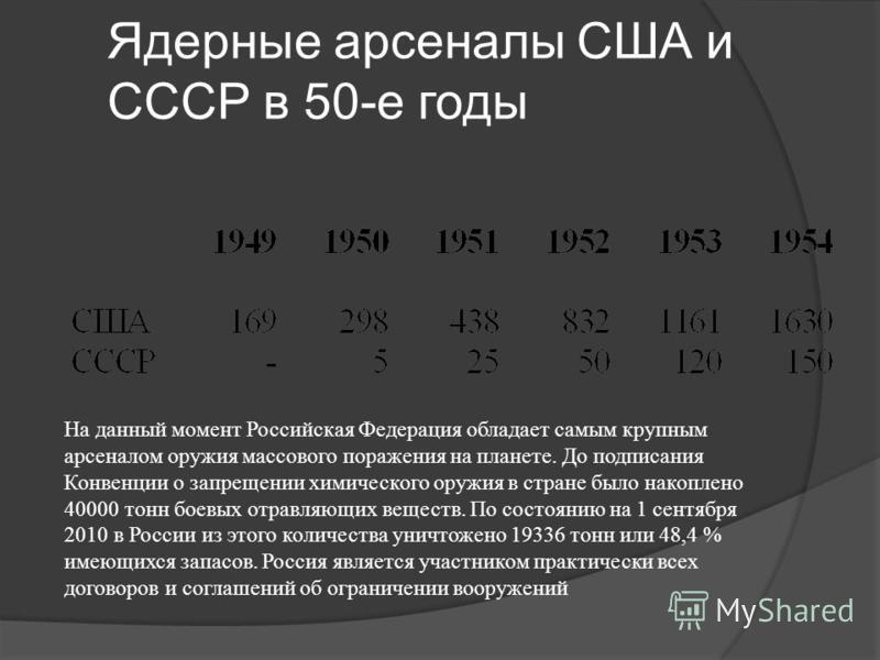 Ядерные арсеналы США и СССР в 50-е годы На данный момент Российская Федерация обладает самым крупным арсеналом оружия массового поражения на планете. До подписания Конвенции о запрещении химического оружия в стране было накоплено 40000 тонн боевых от
