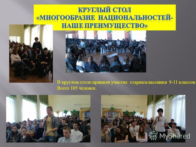 В круглом столе приняли участие старшеклассники 9-11 классов Всего 105 человек.