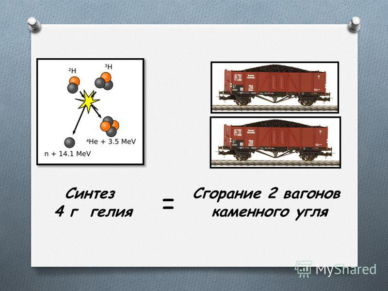 Синтез 4 г гелия Сгорание 2 вагонов каменного угля =