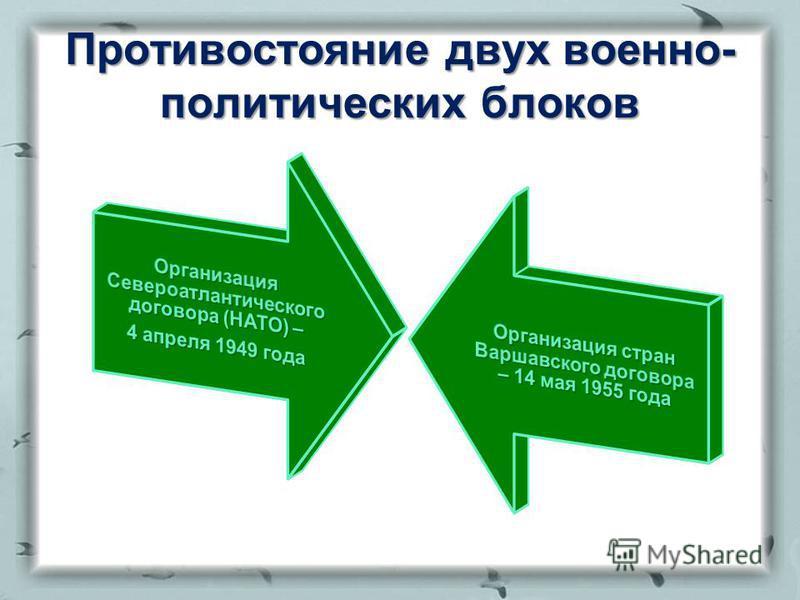 Противостояние двух военно- политических блоков