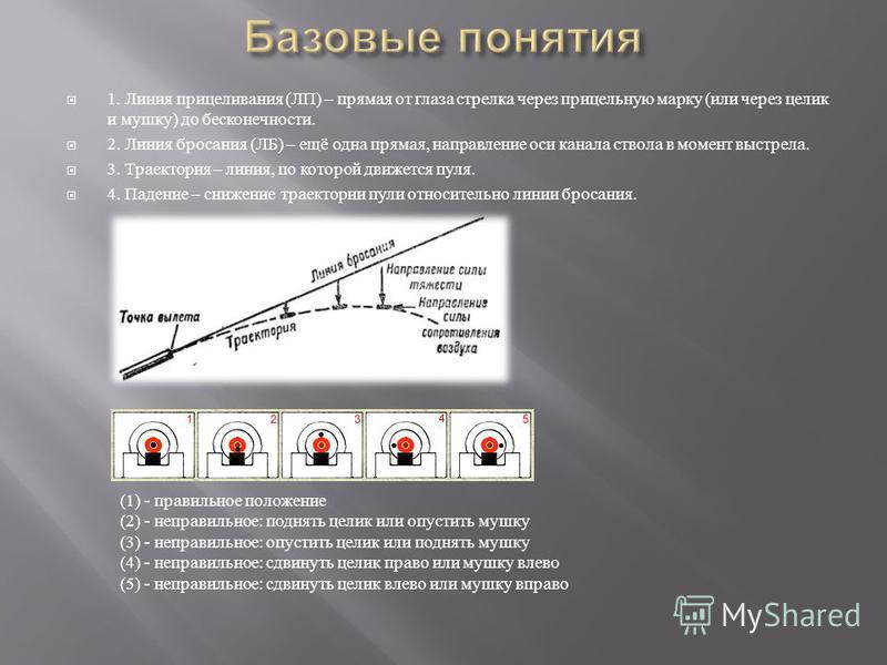 1. Линия прицеливания ( ЛП ) – прямая от глаза стрелка через прицельную марку ( или через целик и мушку ) до бесконечности. 2. Линия бросания ( ЛБ ) – ещё одна прямая, направление оси канала ствола в момент выстрела. 3. Траектория – линия, по которой