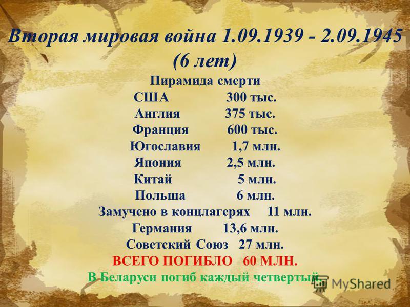 Вторая мировая война 1.09.1939 - 2.09.1945 (6 лет) Пирамида смерти США 300 тыс. Англия 375 тыс. Франция 600 тыс. Югославия 1,7 млн. Япония 2,5 млн. Китай 5 млн. Польша 6 млн. Замучено в концлагерях 11 млн. Германия 13,6 млн. Советский Союз 27 млн. ВС