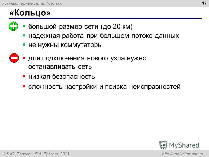 Компьютерные сети, 10 класс К.Ю. Поляков, Е.А. Ерёмин, 2013 http://kpolyakov.spb.ru «Кольцо» 17 большой размер сети (до 20 км) надежная работа при большом потоке данных не нужны коммутаторы для подключения нового узла нужно останавливать сеть низкая