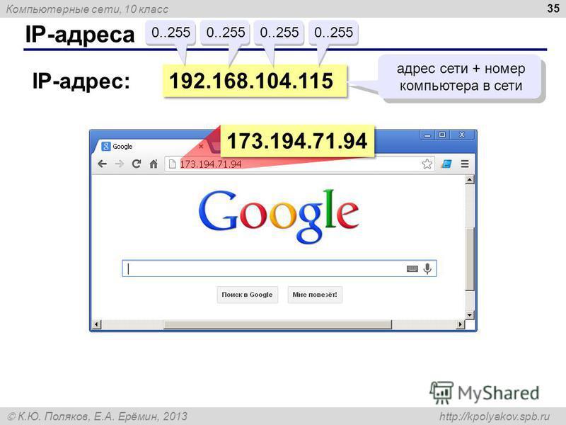 Компьютерные сети, 10 класс К.Ю. Поляков, Е.А. Ерёмин, 2013 http://kpolyakov.spb.ru IP-адреса 35 192.168.104.115 0..255 IP-адрес: адрес сети + номер компьютера в сети 173.194.71.94