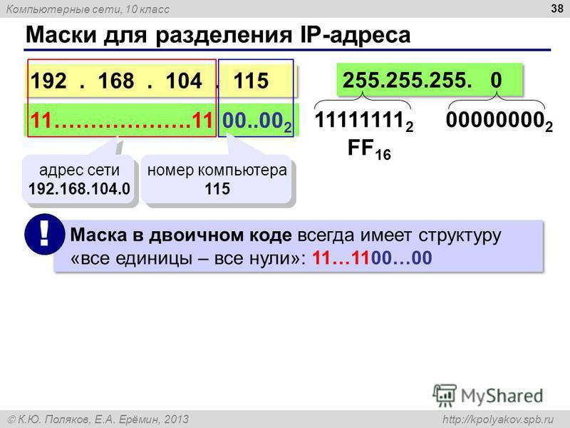 Компьютерные сети, 10 класс К.Ю. Поляков, Е.А. Ерёмин, 2013 http://kpolyakov.spb.ru Маски для разделения IP-адреса 38 192. 168. 104. 115 255.255.255. 0 11111111 2 FF 16 00000000 2 11……………….11 00..00 2 адрес сети 192.168.104.0 адрес сети 192.168.104.0