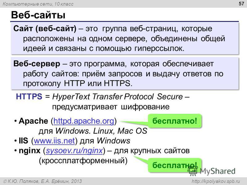 Компьютерные сети, 10 класс К.Ю. Поляков, Е.А. Ерёмин, 2013 http://kpolyakov.spb.ru Веб-сайты 57 Сайт (веб-сайт) – это группа веб-страниц, которые расположены на одном сервере, объединены общей идеей и связаны с помощью гиперссылок. Веб-сервер – это