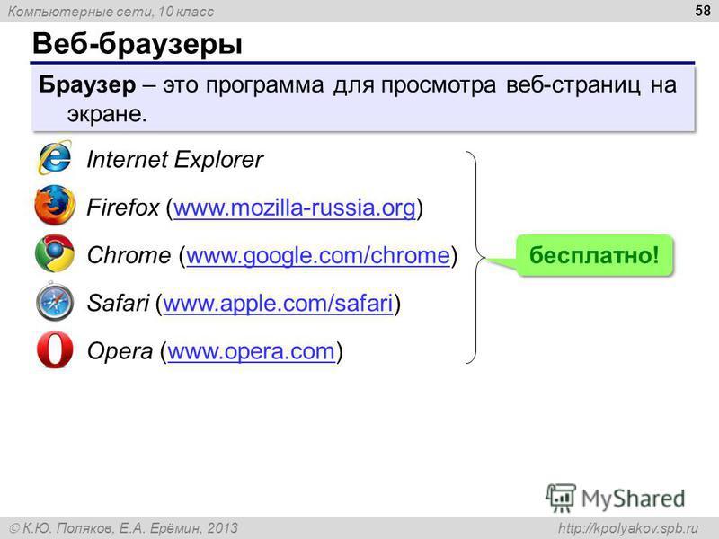 Компьютерные сети, 10 класс К.Ю. Поляков, Е.А. Ерёмин, 2013 http://kpolyakov.spb.ru Веб-браузеры 58 Браузер – это программа для просмотра веб-страниц на экране. Internet Explorer Firefox (www.mozilla-russia.org)www.mozilla-russia.org Chrome (www.goog