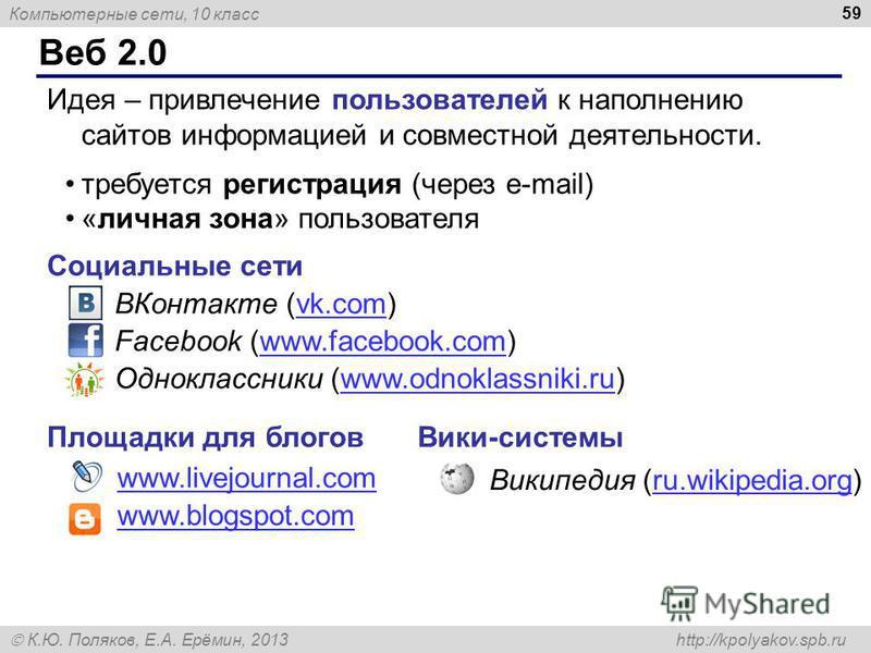 Компьютерные сети, 10 класс К.Ю. Поляков, Е.А. Ерёмин, 2013 http://kpolyakov.spb.ru Веб 2.0 59 Идея – привлечение пользователей к наполнению сайтов информацией и совместной деятельности. требуется регистрация (через e-mail) «личная зона» пользователя