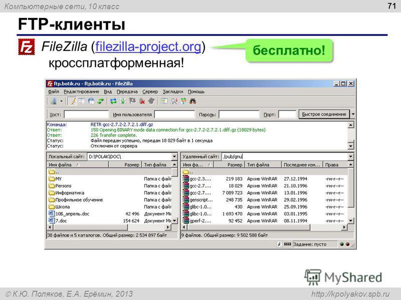 Компьютерные сети, 10 класс К.Ю. Поляков, Е.А. Ерёмин, 2013 http://kpolyakov.spb.ru FTP-клиенты 71 FileZilla (filezilla-project.org)filezilla-project.org кроссплатформенная! бесплатно!