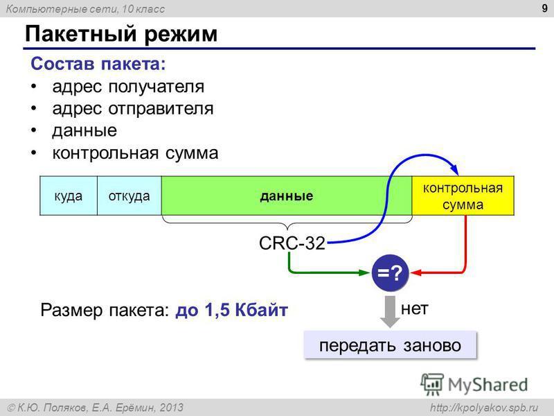 Компьютерные сети, 10 класс К.Ю. Поляков, Е.А. Ерёмин, 2013 http://kpolyakov.spb.ru Пакетный режим 9 Состав пакета: адрес получателя адрес отправителя данные контрольная сумма куда откуда данные контрольная сумма CRC-32 =? Размер пакета: до 1,5 Кбайт