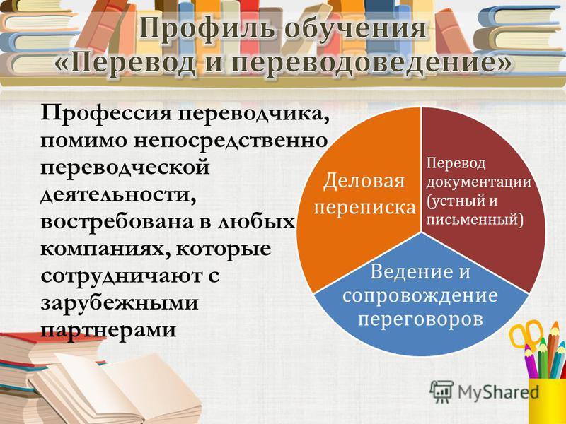 Профессия переводчика, помимо непосредственно переводческой деятельности, востребована в любых компаниях, которые сотрудничают с зарубежными партнерами Ведение и сопровождение переговоров Деловая переписка Перевод документации (устный и письменный)