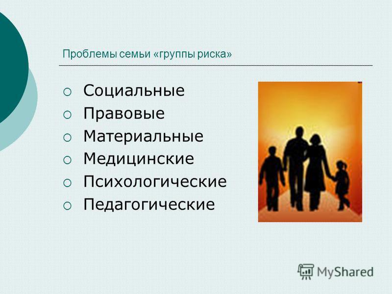 Проблемы семьи «группы риска» Социальные Правовые Материальные Медицинские Психологические Педагогические