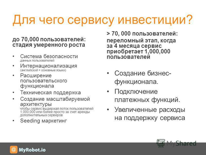 Для чего сервису инвестиции? до 70,000 пользователей: стадия умеренного роста Система безопасности данных пользователей Интернационализация (английский + основные языки) Расширение пользовательского функционала Техническая поддержка Создание масштаби
