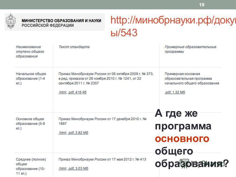 http://минобрнауки.рф/документ ы/543 19 А где же программа основного общего образования?