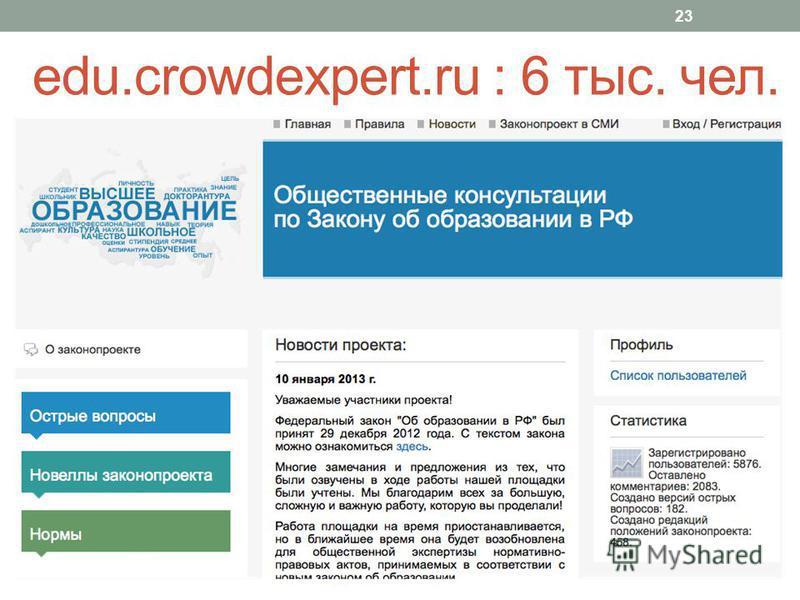 edu.crowdexpert.ru : 6 тыс. чел. 23