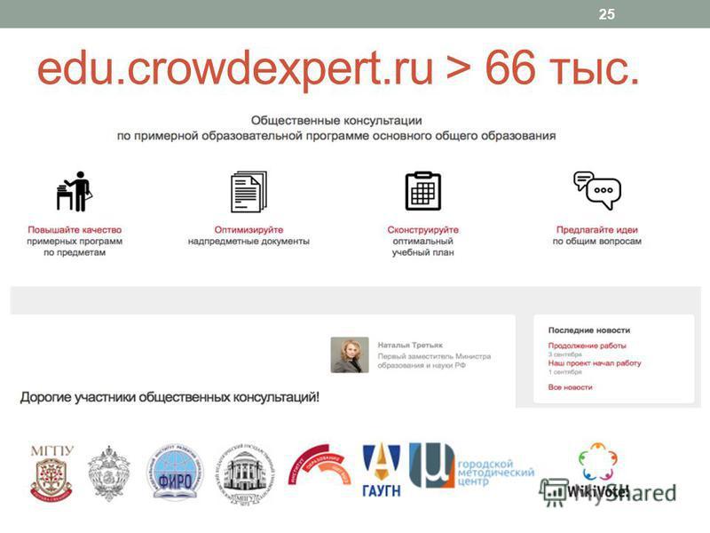 edu.crowdexpert.ru > 66 тыс. 25