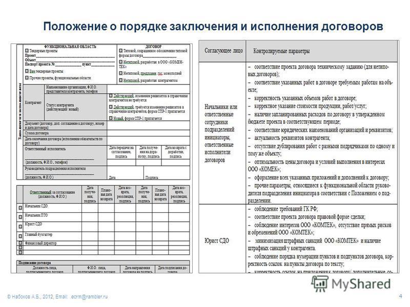 Положение о порядке заключения и исполнения договоров © Набоков А.Б., 2012, Email: ecrm@rambler.ru 4